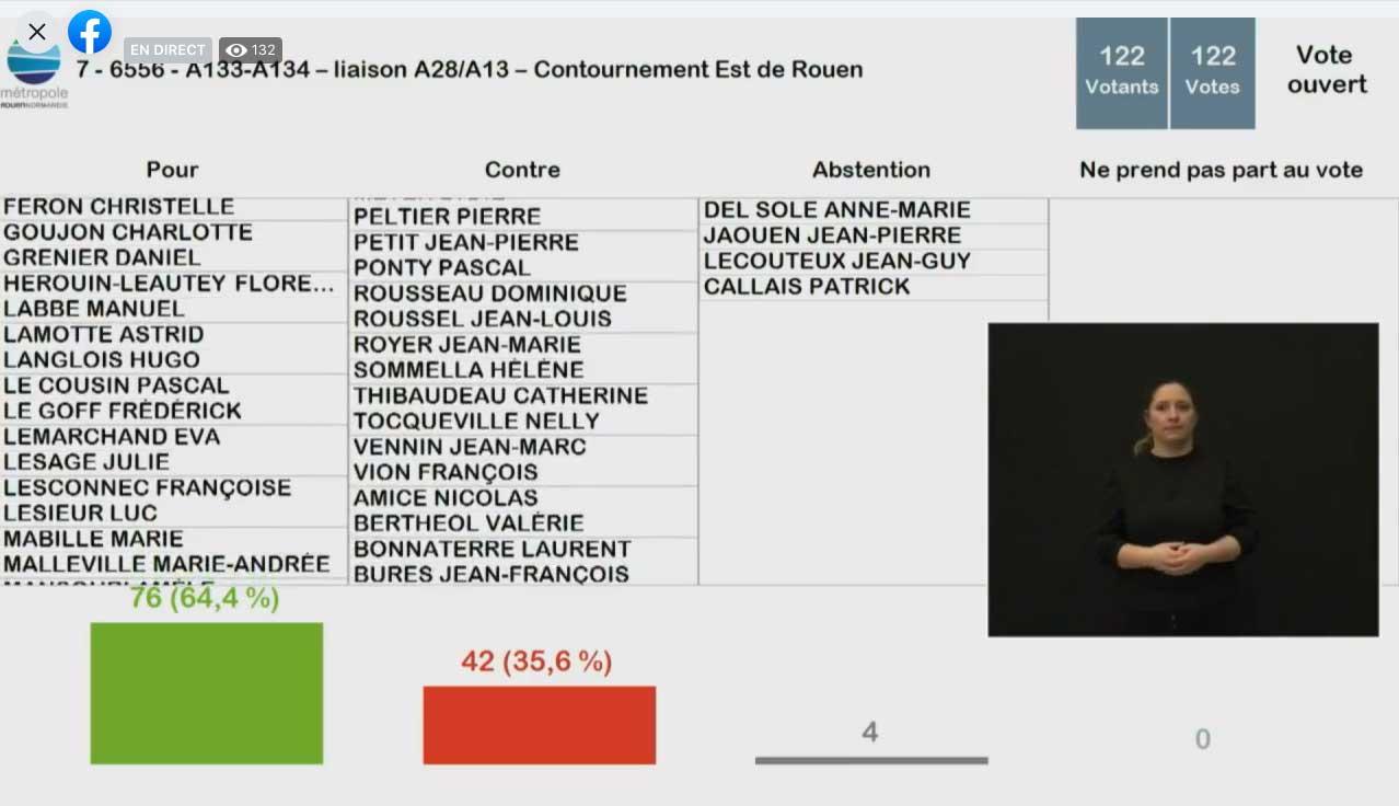 La méropole vote contre l'autoroute