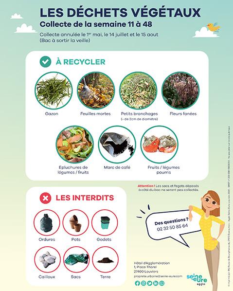Agglo Seine-Eure, collecte des déchets verts 2021